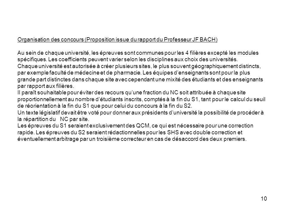 Organisation des concours (Proposition issue du rapport du Professeur JF BACH)