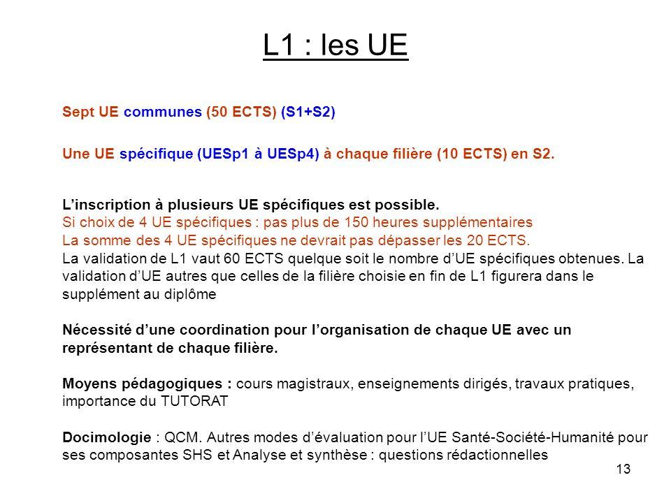 L1 : les UE Sept UE communes (50 ECTS) (S1+S2)