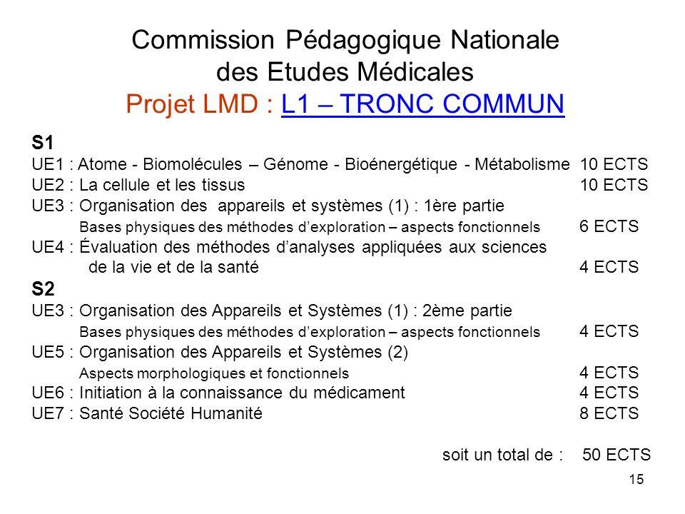 Commission Pédagogique Nationale des Etudes Médicales Projet LMD : L1 – TRONC COMMUN