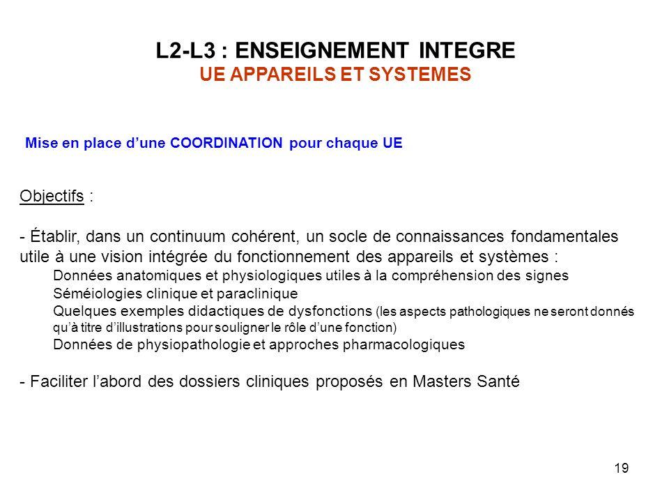 L2-L3 : ENSEIGNEMENT INTEGRE UE APPAREILS ET SYSTEMES