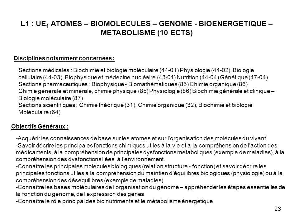 L1 : UE1 ATOMES – BIOMOLECULES – GENOME - BIOENERGETIQUE – METABOLISME (10 ECTS)