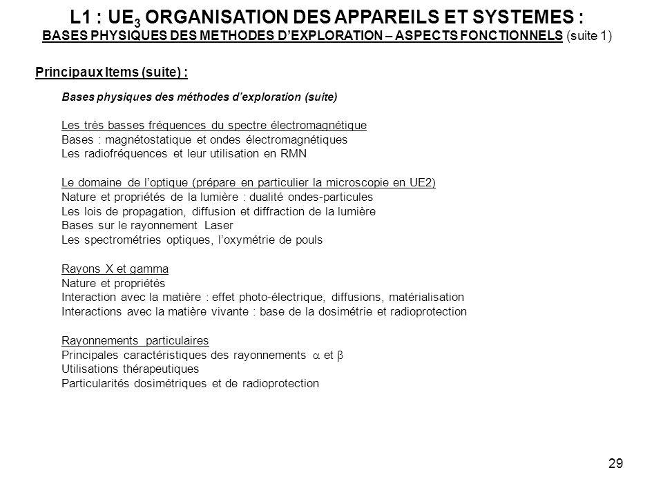 L1 : UE3 ORGANISATION DES APPAREILS ET SYSTEMES : BASES PHYSIQUES DES METHODES D'EXPLORATION – ASPECTS FONCTIONNELS (suite 1)