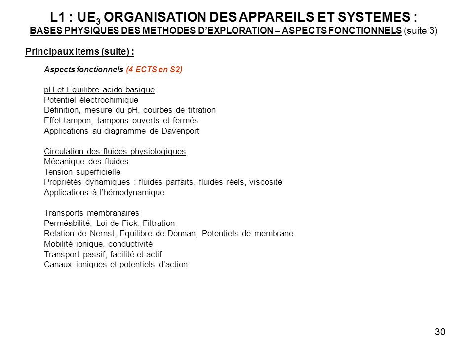 L1 : UE3 ORGANISATION DES APPAREILS ET SYSTEMES : BASES PHYSIQUES DES METHODES D'EXPLORATION – ASPECTS FONCTIONNELS (suite 3)
