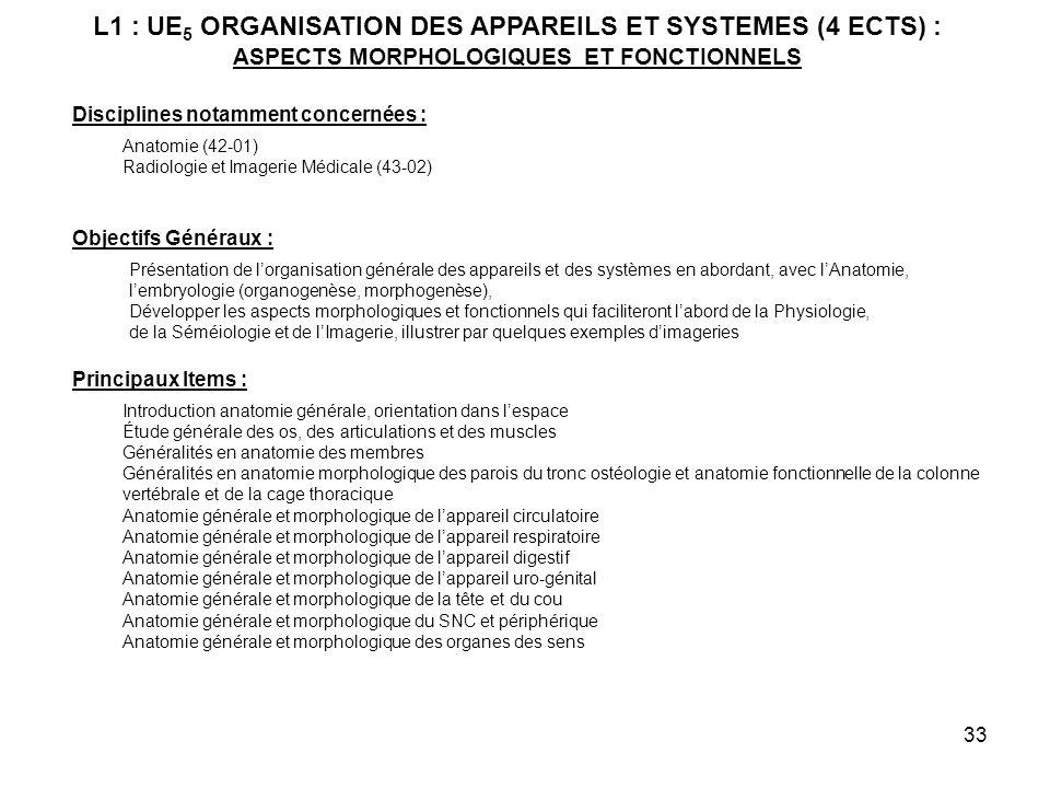 L1 : UE5 ORGANISATION DES APPAREILS ET SYSTEMES (4 ECTS) : ASPECTS MORPHOLOGIQUES ET FONCTIONNELS