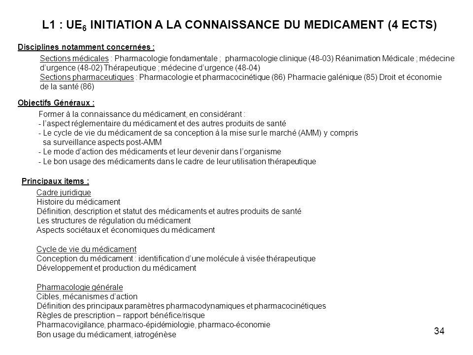 L1 : UE6 INITIATION A LA CONNAISSANCE DU MEDICAMENT (4 ECTS)