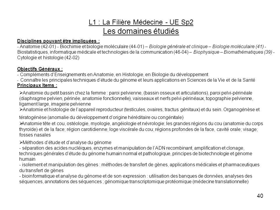 L1 : La Filière Médecine - UE Sp2 Les domaines étudiés