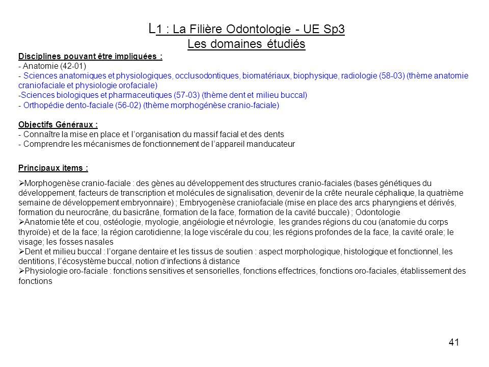 L1 : La Filière Odontologie - UE Sp3 Les domaines étudiés
