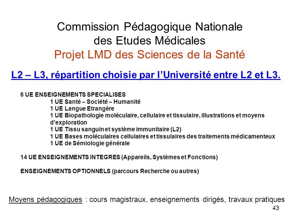 Commission Pédagogique Nationale des Etudes Médicales Projet LMD des Sciences de la Santé