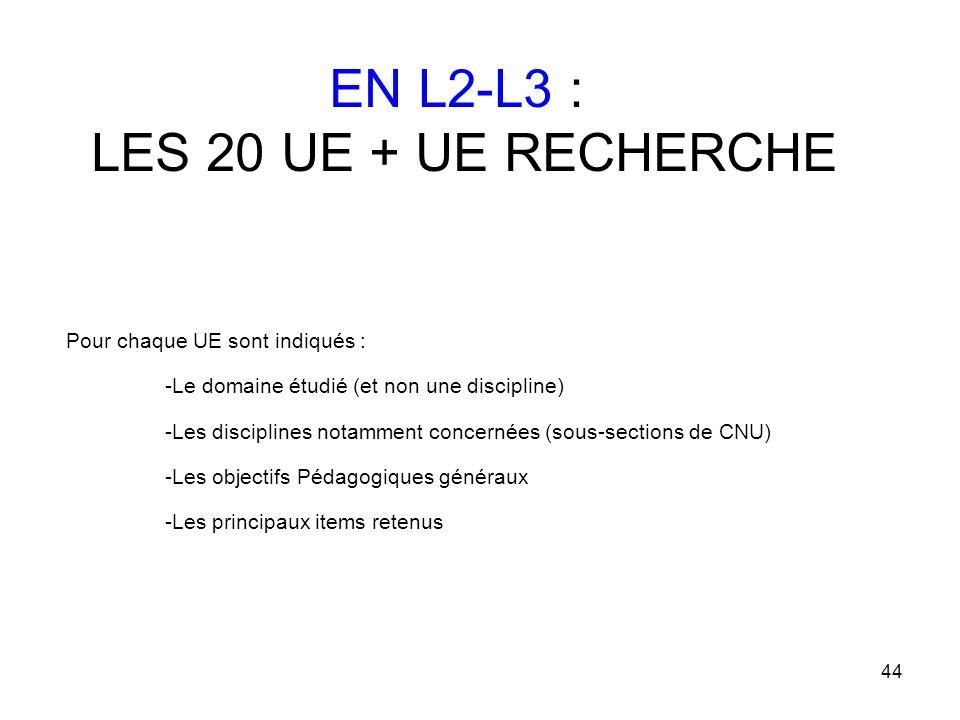 EN L2-L3 : LES 20 UE + UE RECHERCHE Pour chaque UE sont indiqués :