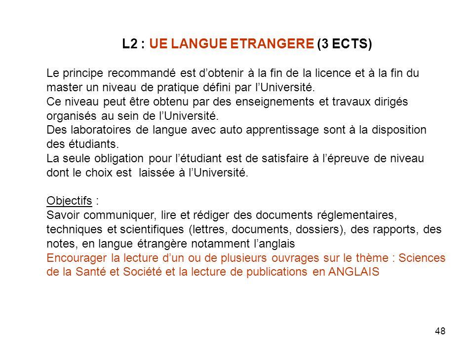 L2 : UE LANGUE ETRANGERE (3 ECTS)
