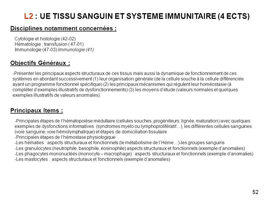 L2 : UE TISSU SANGUIN ET SYSTEME IMMUNITAIRE (4 ECTS)