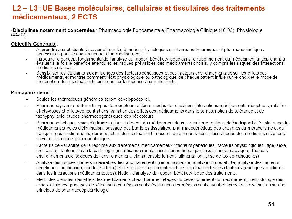 L2 – L3 : UE Bases moléculaires, cellulaires et tissulaires des traitements médicamenteux, 2 ECTS