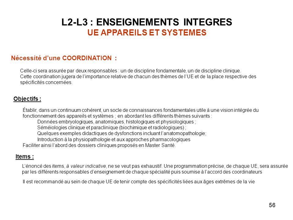L2-L3 : ENSEIGNEMENTS INTEGRES UE APPAREILS ET SYSTEMES