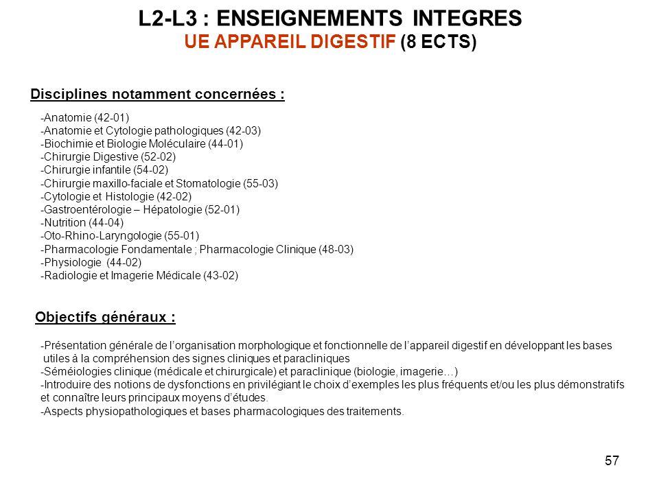 L2-L3 : ENSEIGNEMENTS INTEGRES UE APPAREIL DIGESTIF (8 ECTS)