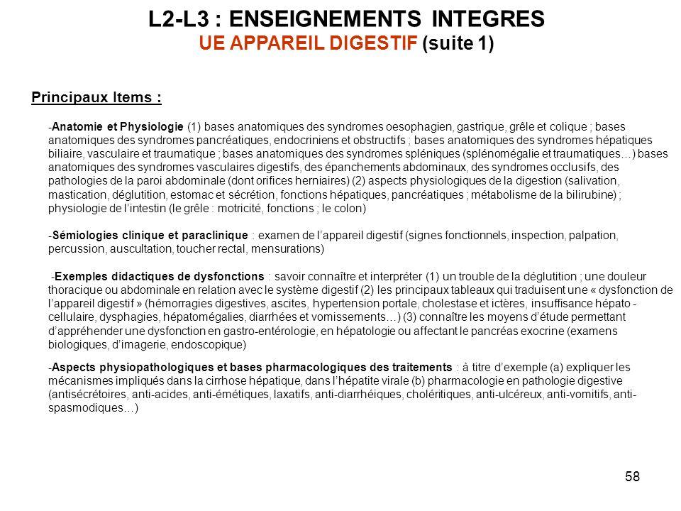 L2-L3 : ENSEIGNEMENTS INTEGRES UE APPAREIL DIGESTIF (suite 1)