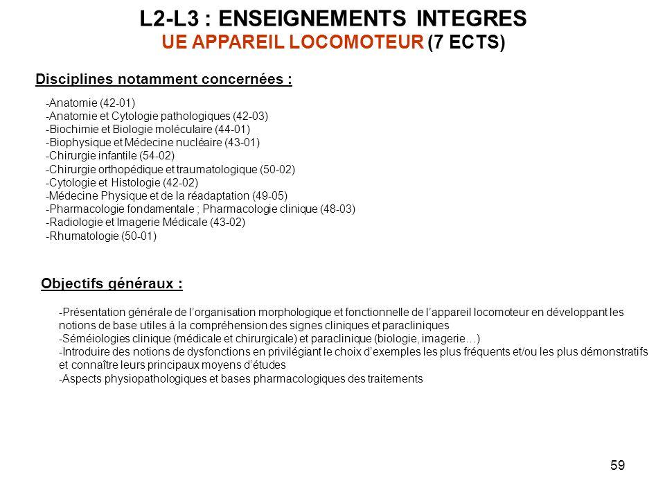L2-L3 : ENSEIGNEMENTS INTEGRES UE APPAREIL LOCOMOTEUR (7 ECTS)