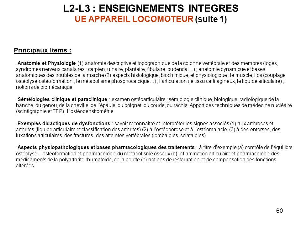 L2-L3 : ENSEIGNEMENTS INTEGRES UE APPAREIL LOCOMOTEUR (suite 1)