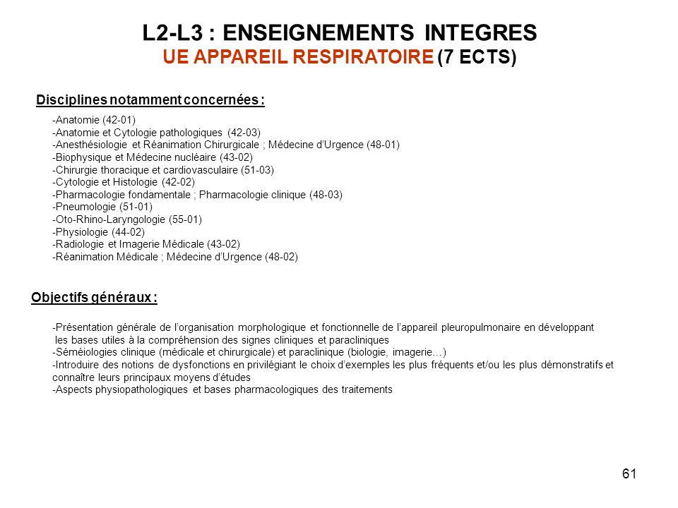 L2-L3 : ENSEIGNEMENTS INTEGRES UE APPAREIL RESPIRATOIRE (7 ECTS)