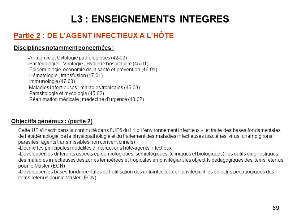 L3 : ENSEIGNEMENTS INTEGRES