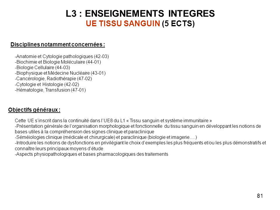 L3 : ENSEIGNEMENTS INTEGRES UE TISSU SANGUIN (5 ECTS)
