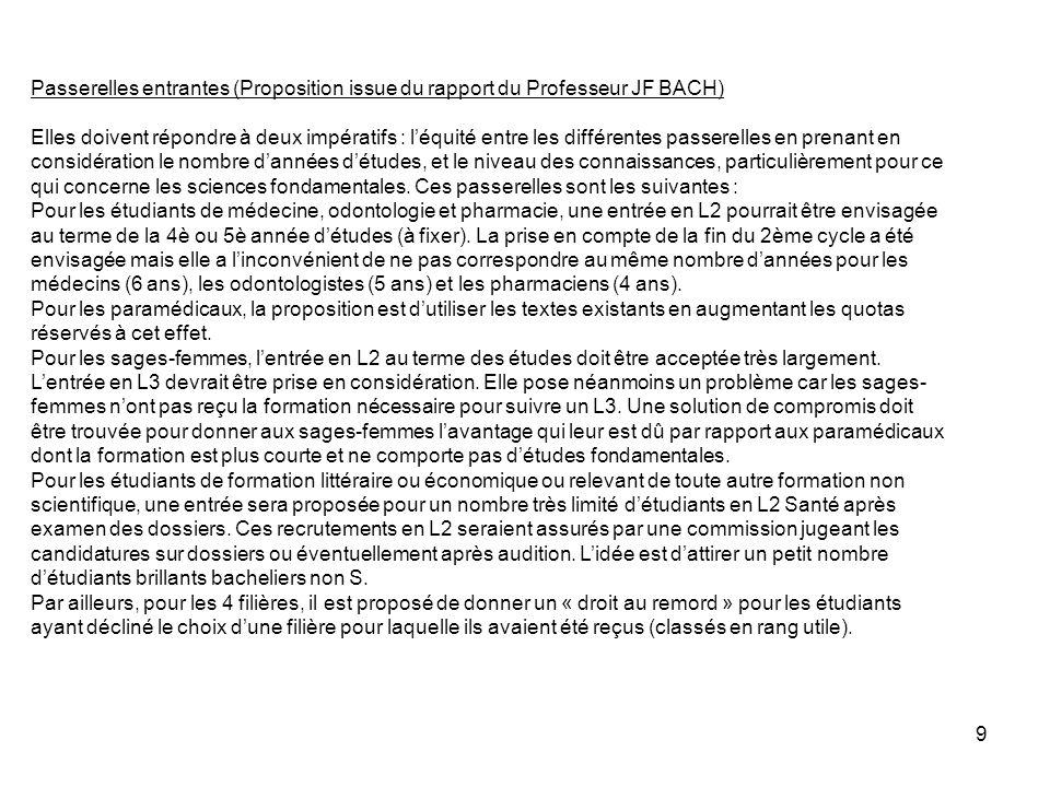Passerelles entrantes (Proposition issue du rapport du Professeur JF BACH)