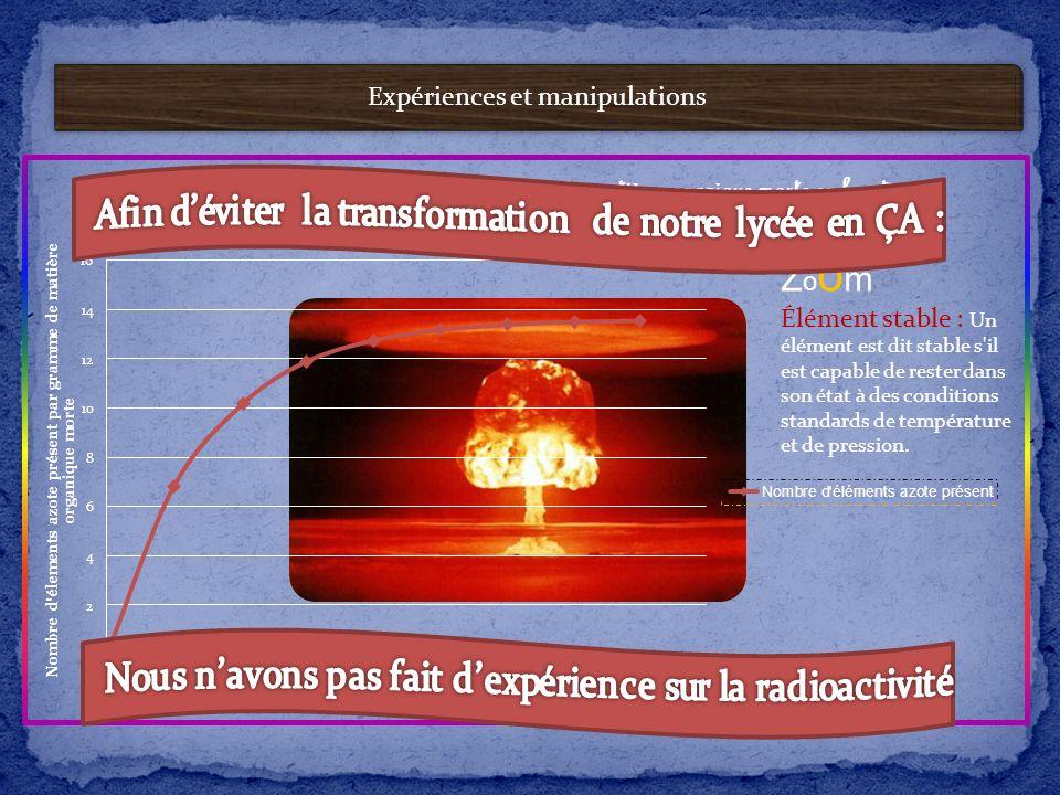 Zoom Expériences et manipulations