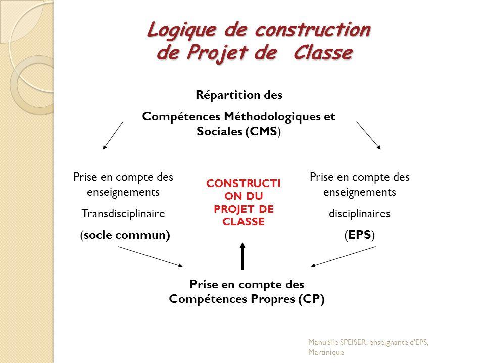 Logique de construction de Projet de Classe