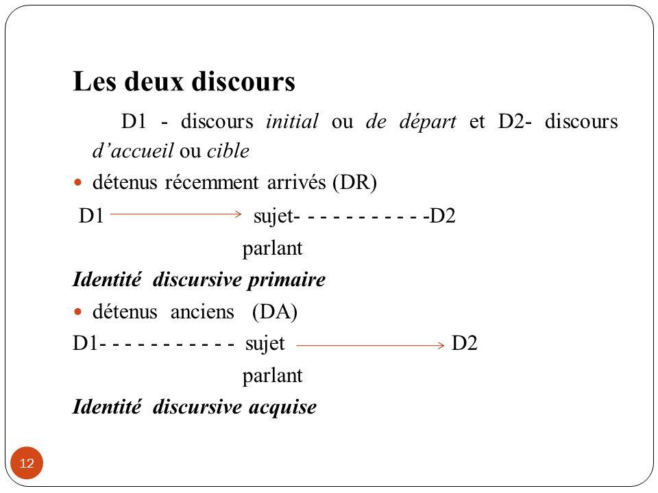 Les deux discours D1 - discours initial ou de départ et D2- discours d'accueil ou cible. détenus récemment arrivés (DR)