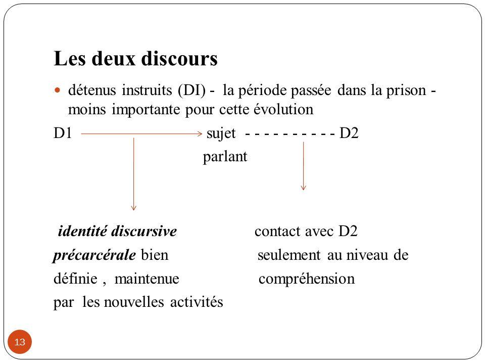 Les deux discours identité discursive contact avec D2