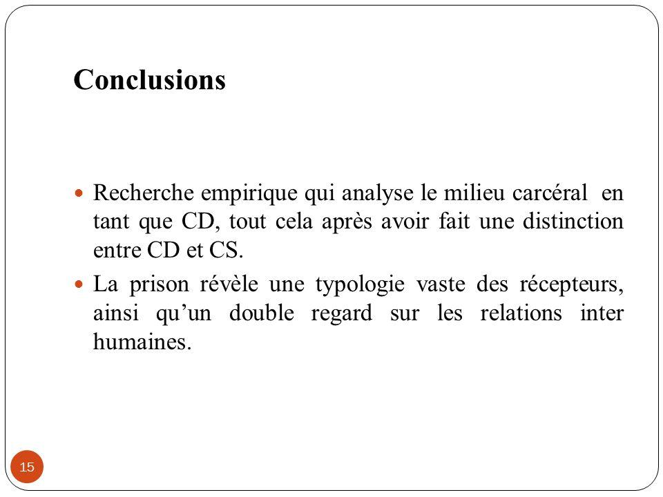 Conclusions Recherche empirique qui analyse le milieu carcéral en tant que CD, tout cela après avoir fait une distinction entre CD et CS.