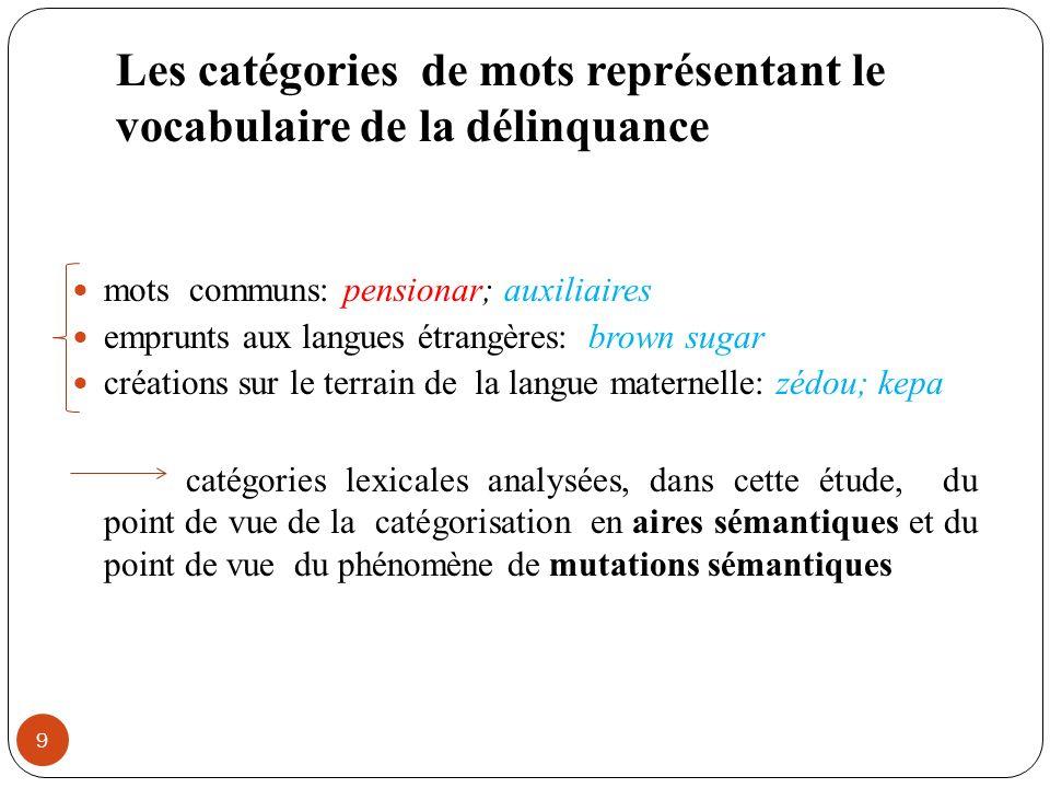 Les catégories de mots représentant le vocabulaire de la délinquance