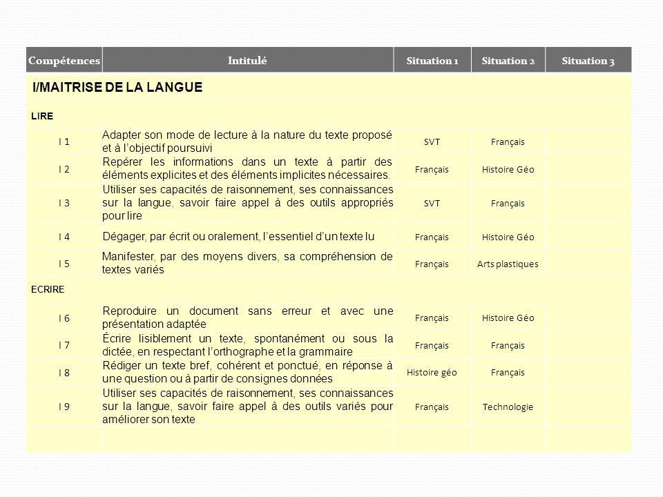 I/MAITRISE DE LA LANGUE