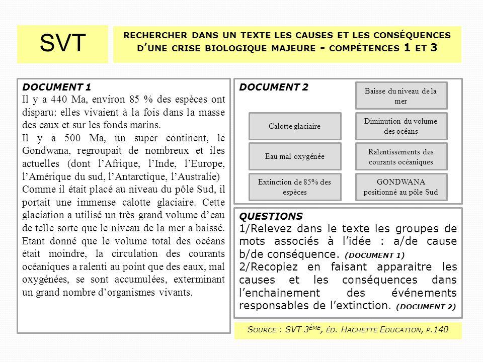SVT rechercher dans un texte les causes et les conséquences d'une crise biologique majeure - compétences 1 et 3.