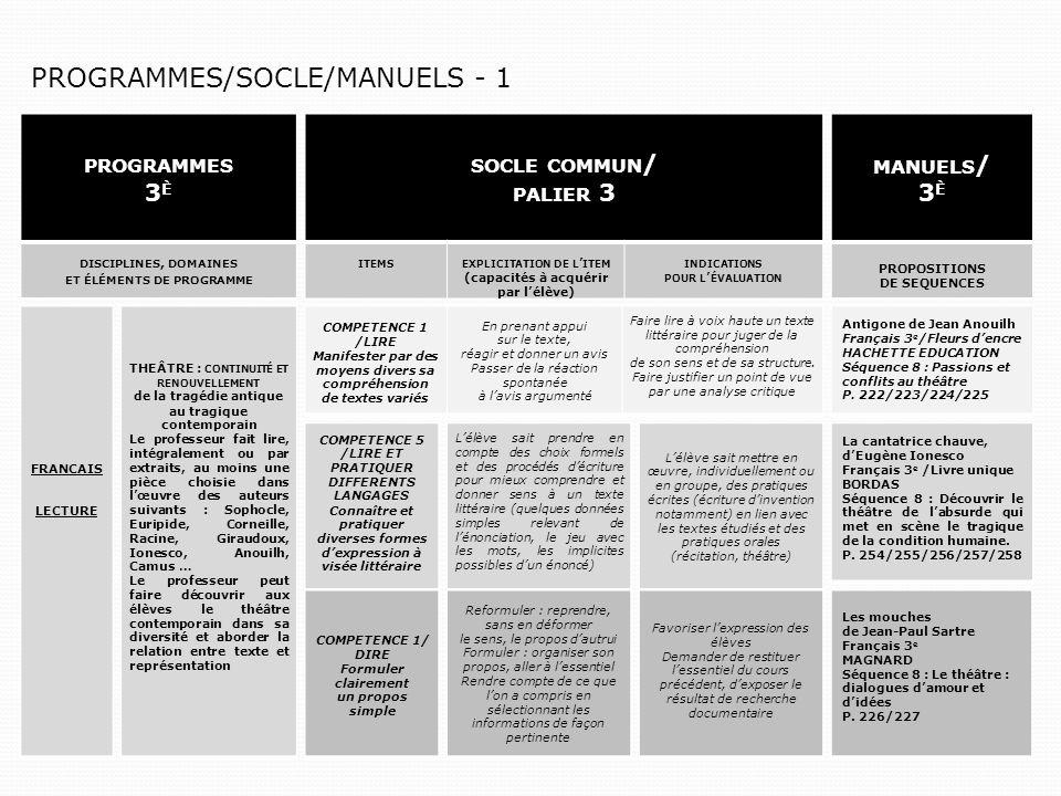 PROGRAMMES/SOCLE/MANUELS - 1