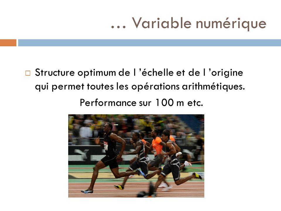 … Variable numérique Structure optimum de l 'échelle et de l 'origine qui permet toutes les opérations arithmétiques.