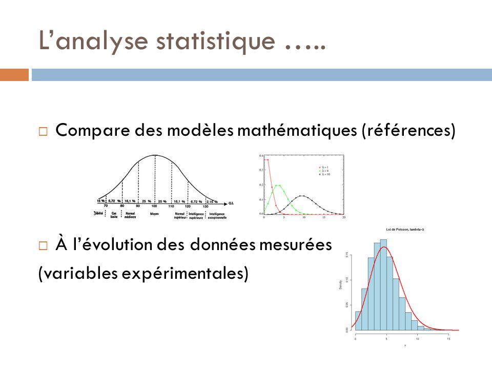 L'analyse statistique …..
