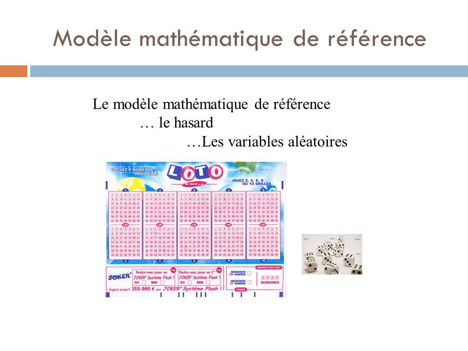 Modèle mathématique de référence