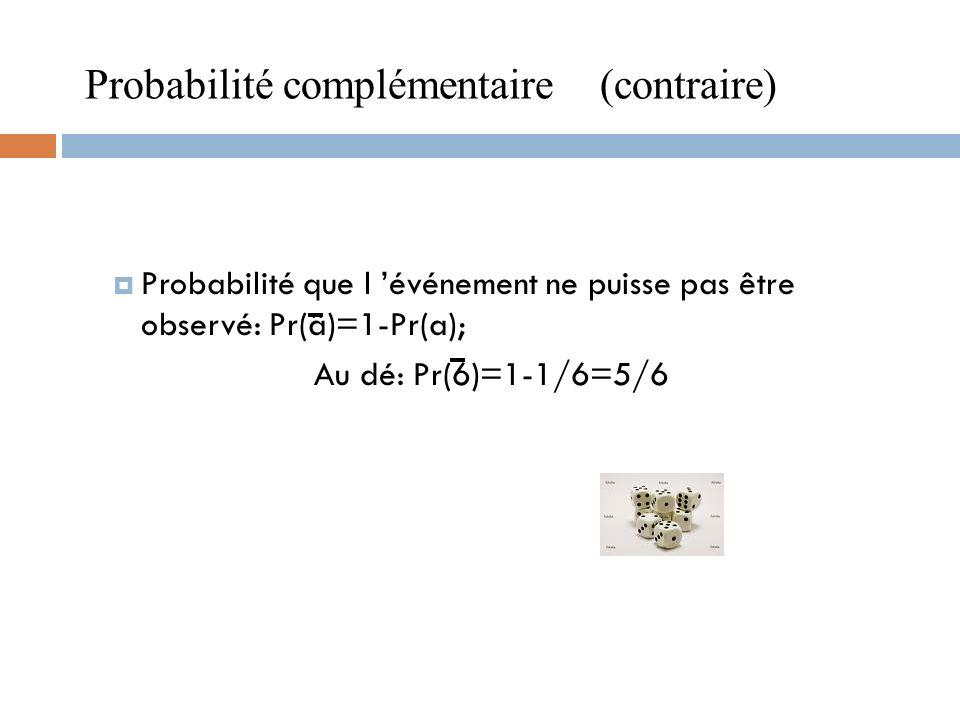 Probabilité complémentaire (contraire)