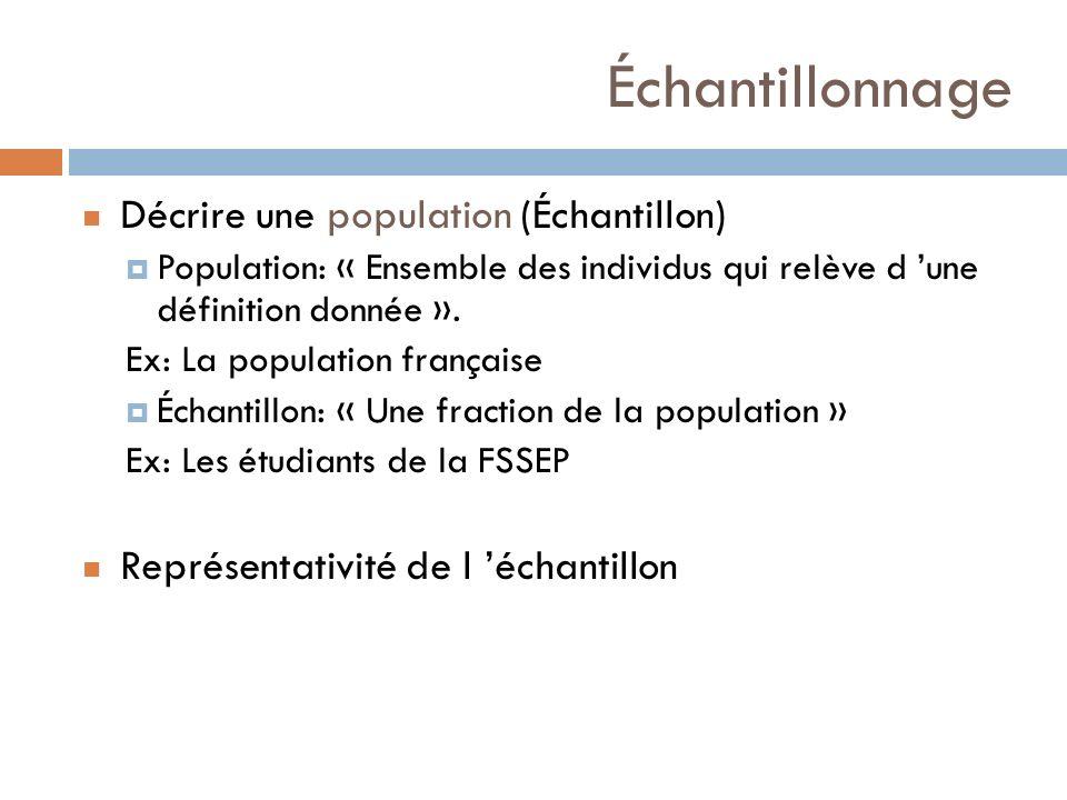 Échantillonnage Décrire une population (Échantillon)