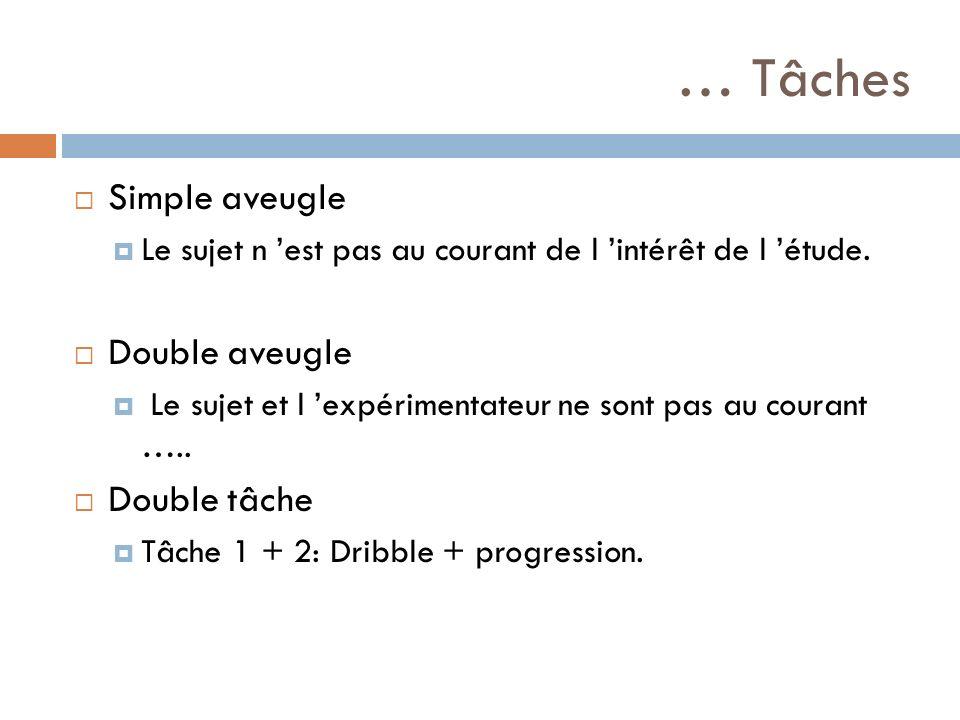 … Tâches Simple aveugle Double aveugle Double tâche