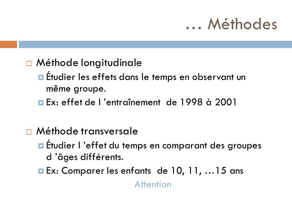 … Méthodes Méthode longitudinale Méthode transversale