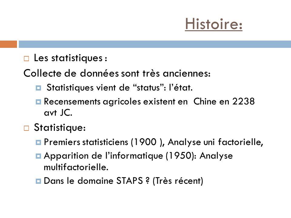 Histoire: Les statistiques : Collecte de données sont très anciennes: