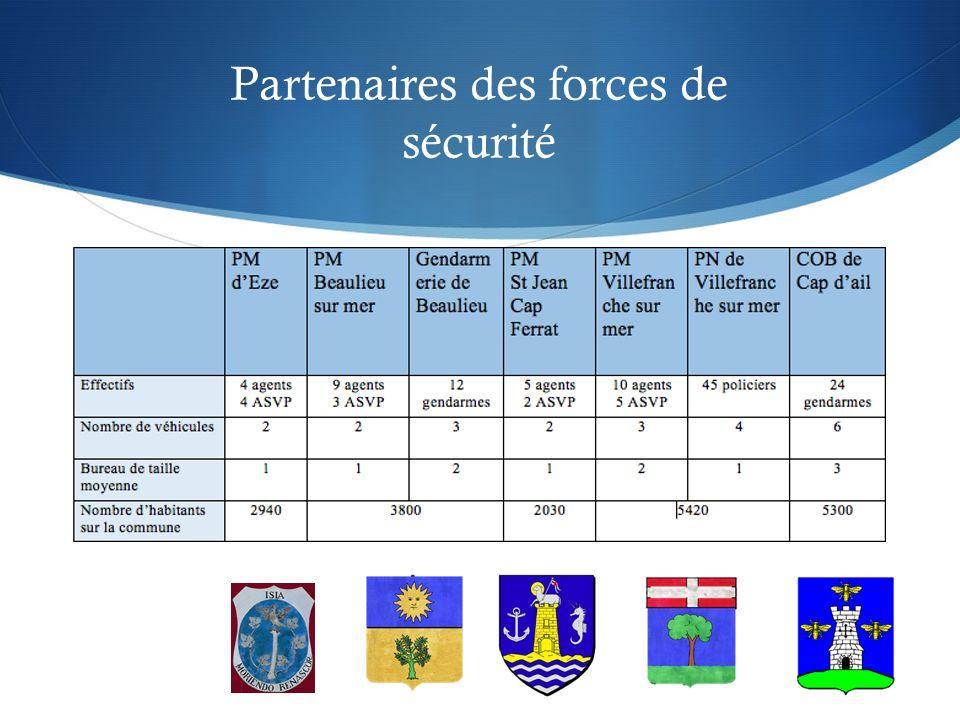 Partenaires des forces de sécurité