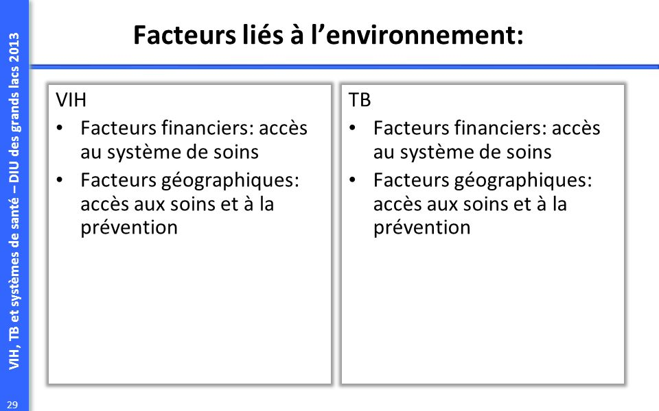 Facteurs liés à l'environnement: