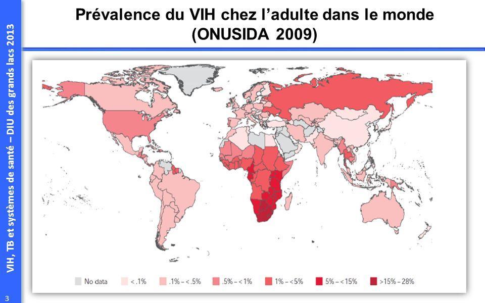 Prévalence du VIH chez l'adulte dans le monde (ONUSIDA 2009)