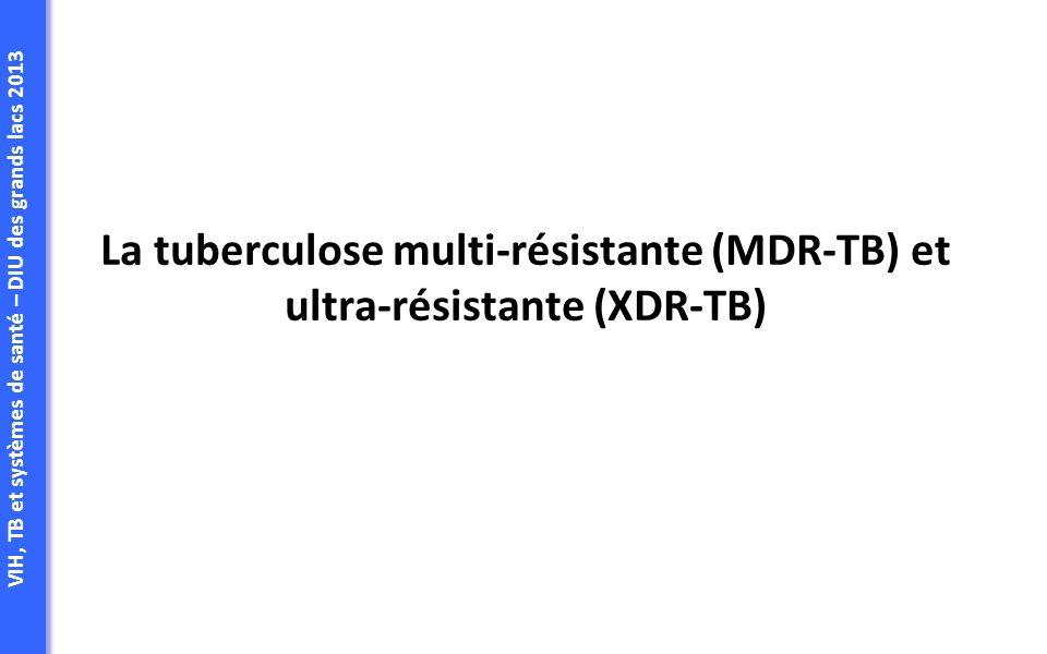 La tuberculose multi-résistante (MDR-TB) et ultra-résistante (XDR-TB)
