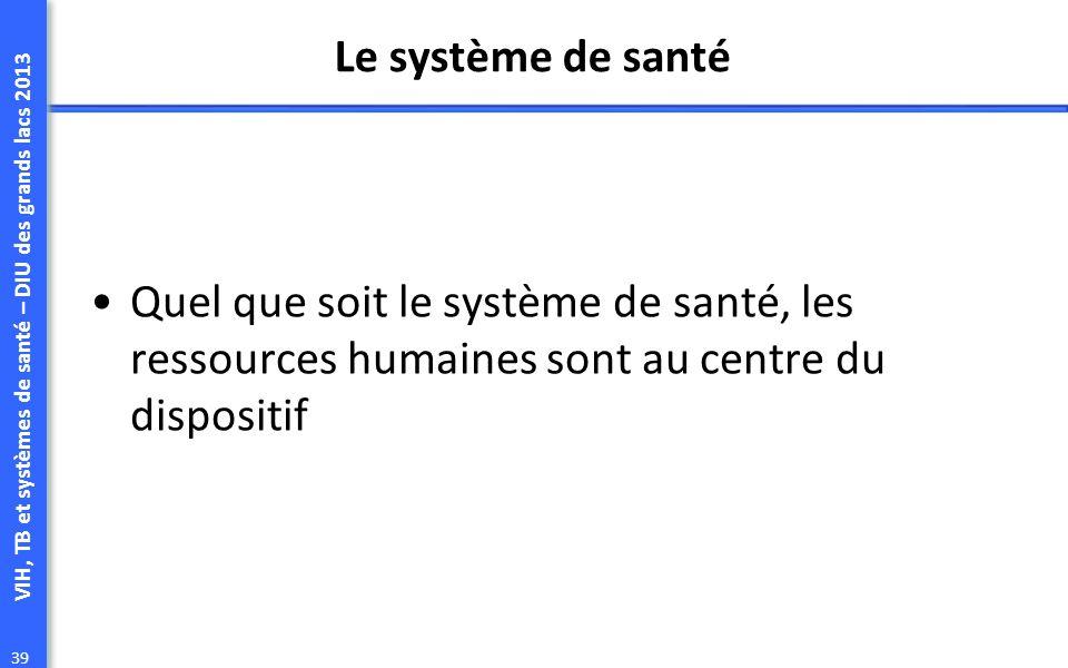 Le système de santé Quel que soit le système de santé, les ressources humaines sont au centre du dispositif.