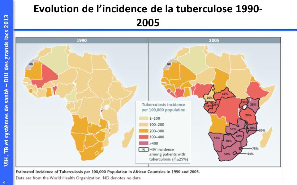 Evolution de l'incidence de la tuberculose 1990-2005