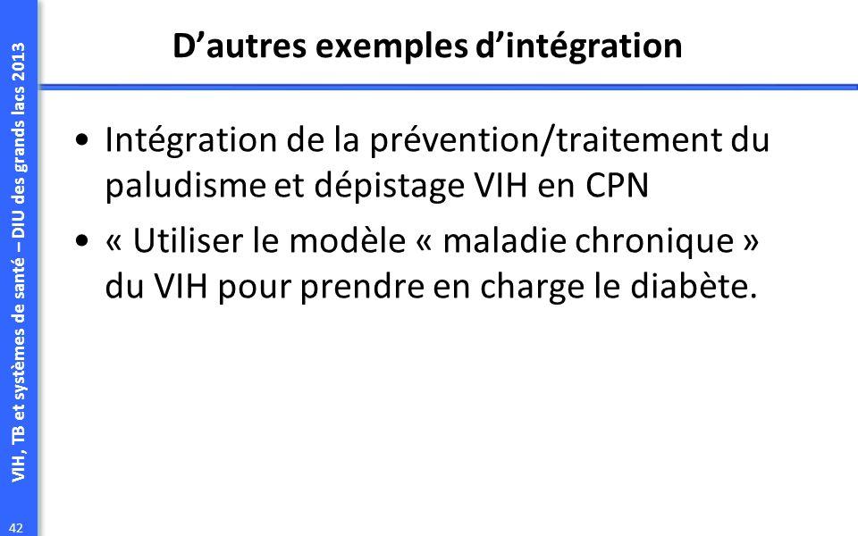 D'autres exemples d'intégration