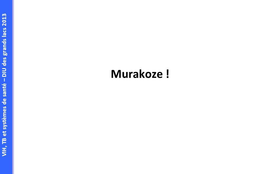 Murakoze !